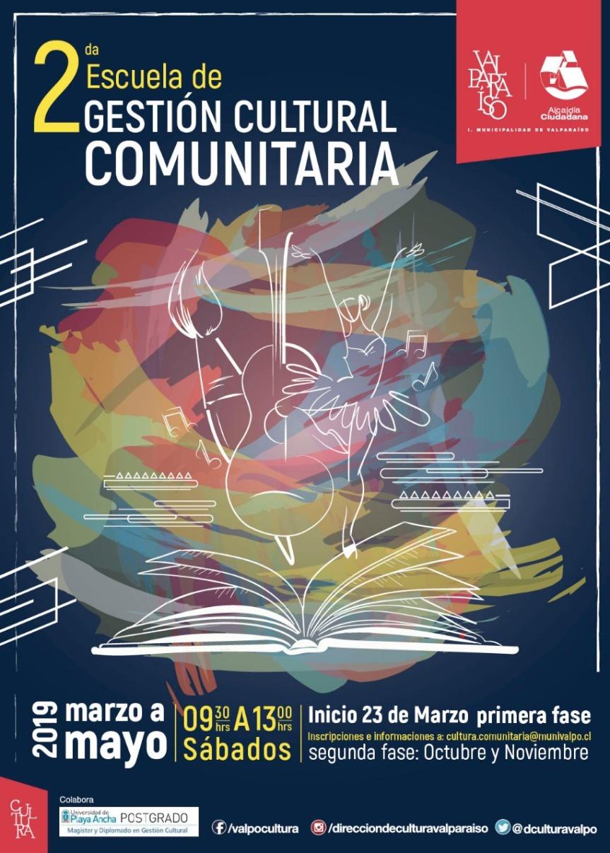 Afiche II Escuela Gestión Cultural Comunitaria 2019